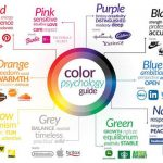 Branding colour guide b2b digital marketing